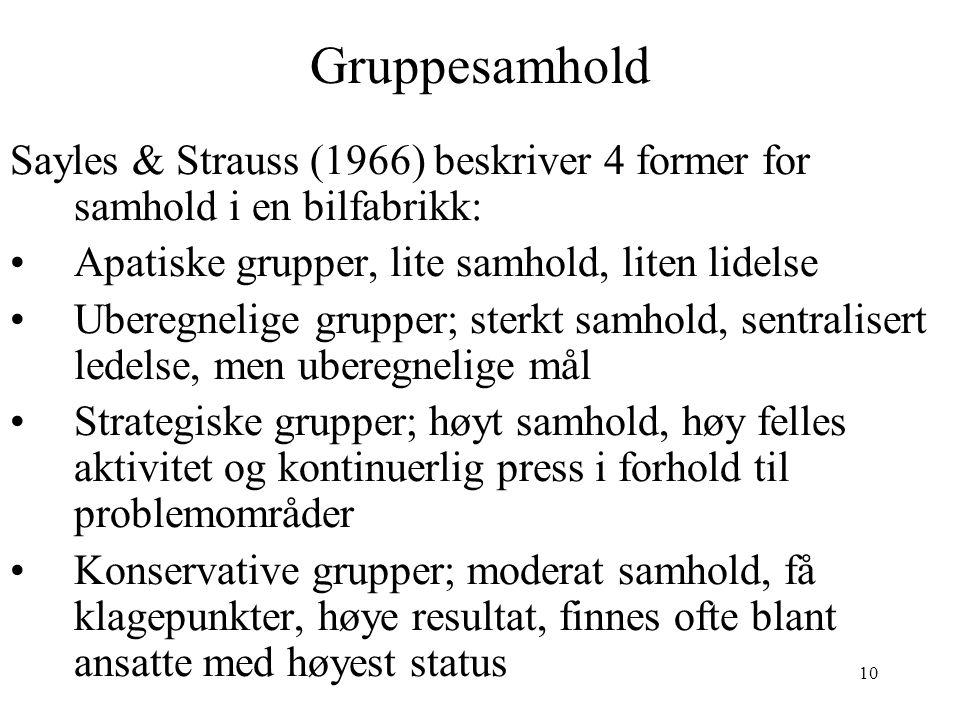 10 Gruppesamhold Sayles & Strauss (1966) beskriver 4 former for samhold i en bilfabrikk: Apatiske grupper, lite samhold, liten lidelse Uberegnelige gr