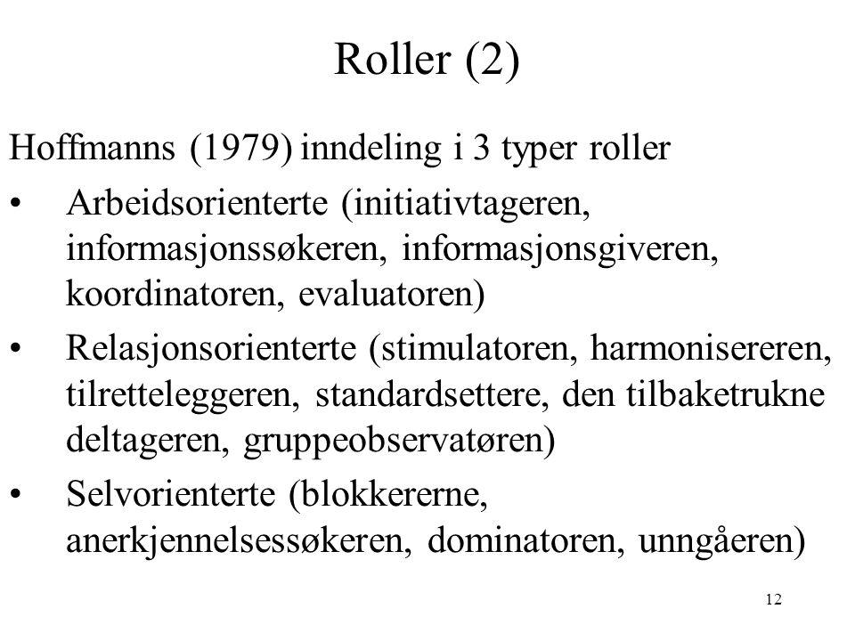 12 Roller (2) Hoffmanns (1979) inndeling i 3 typer roller Arbeidsorienterte (initiativtageren, informasjonssøkeren, informasjonsgiveren, koordinatoren
