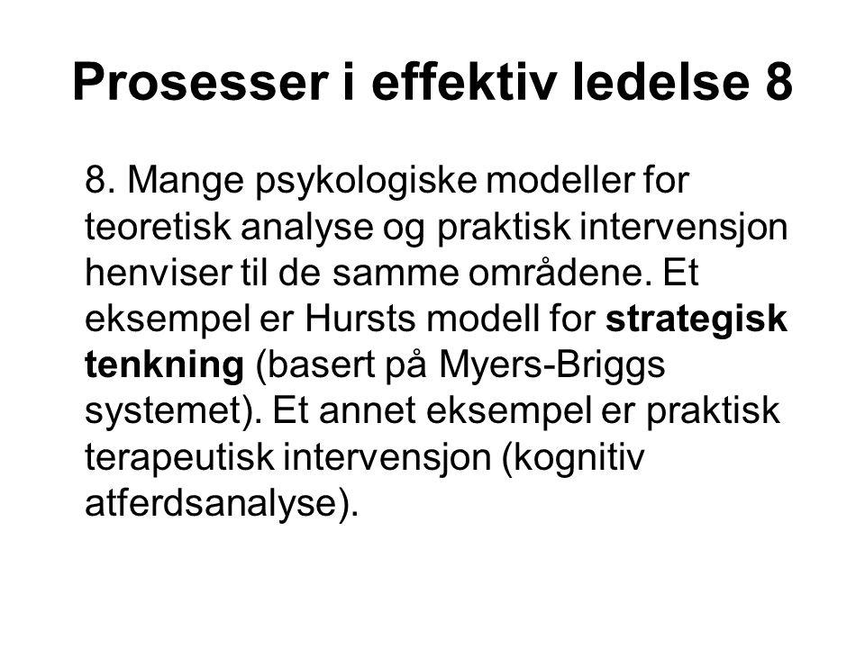 Prosesser i effektiv ledelse 8 8. Mange psykologiske modeller for teoretisk analyse og praktisk intervensjon henviser til de samme områdene. Et eksemp