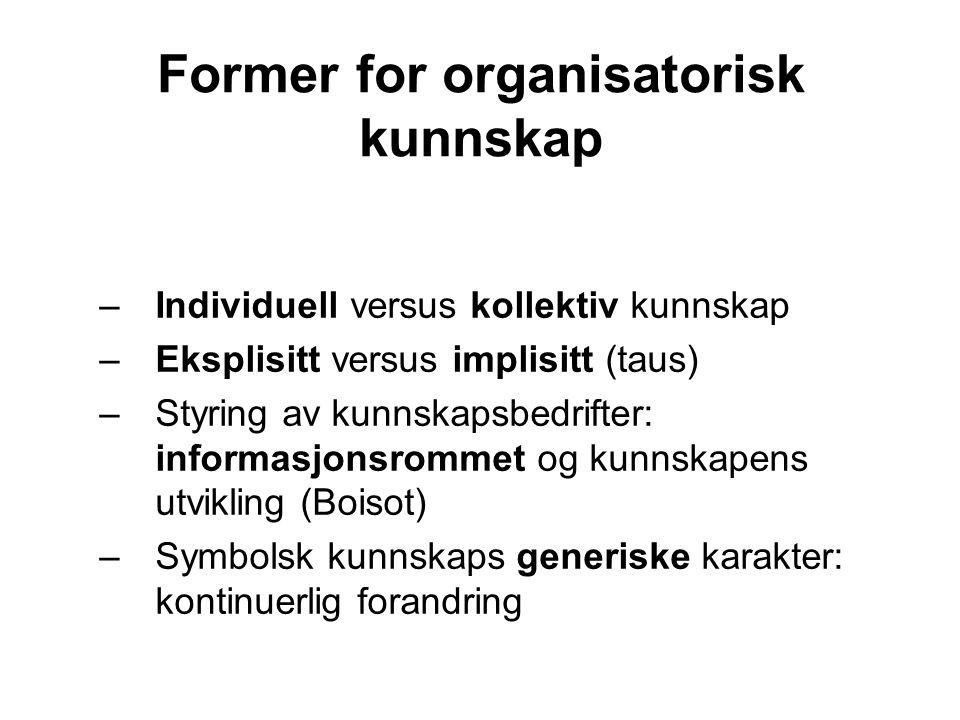 Former for organisatorisk kunnskap –Individuell versus kollektiv kunnskap –Eksplisitt versus implisitt (taus) –Styring av kunnskapsbedrifter: informas