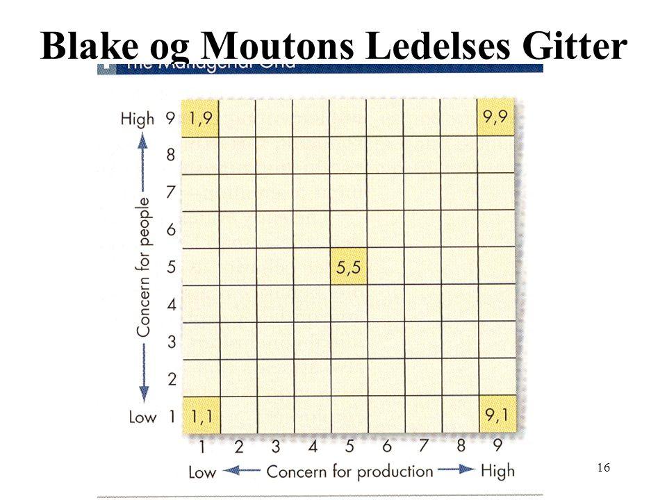 16 Blake og Moutons Ledelses Gitter