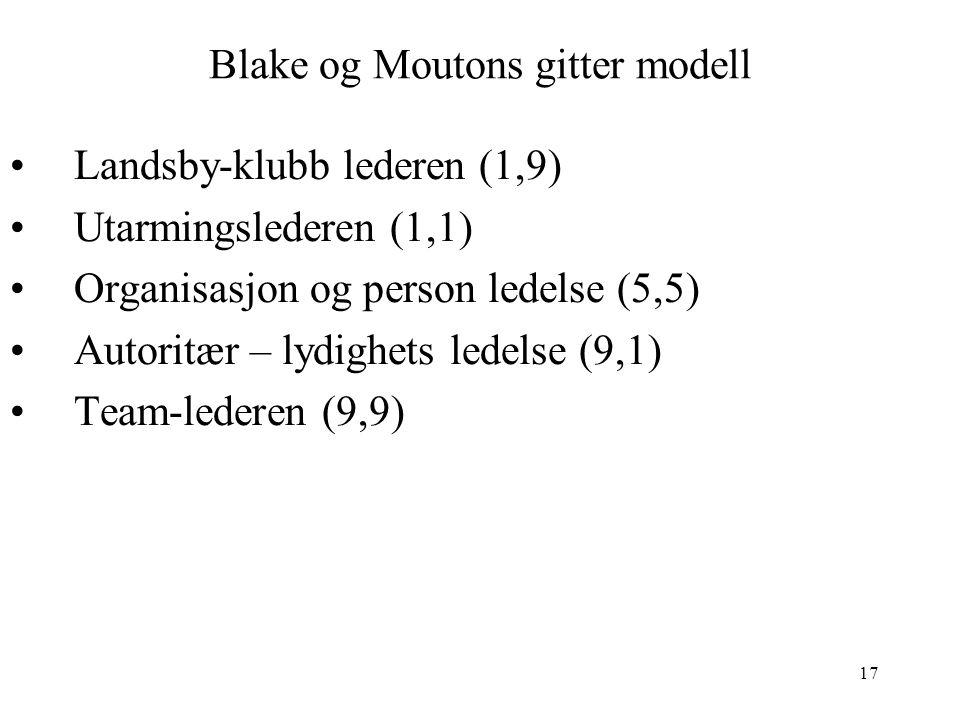 17 Blake og Moutons gitter modell Landsby-klubb lederen (1,9) Utarmingslederen (1,1) Organisasjon og person ledelse (5,5) Autoritær – lydighets ledelse (9,1) Team-lederen (9,9)