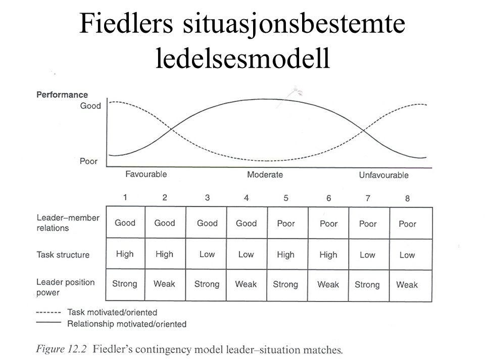 21 Fiedlers situasjonsbestemte ledelsesmodell