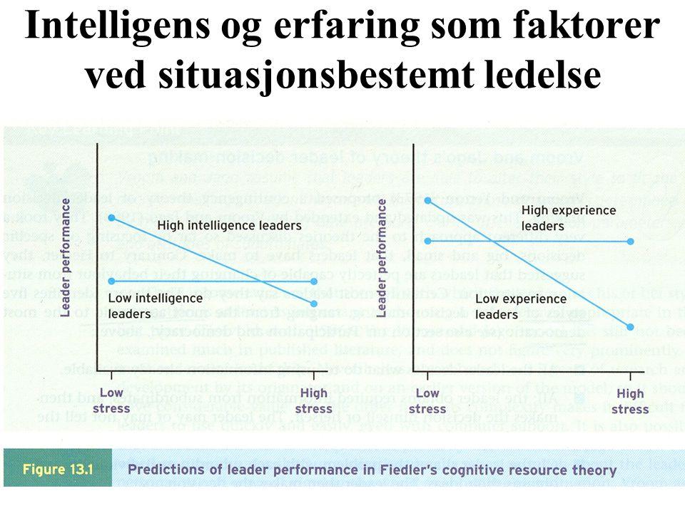 24 Intelligens og erfaring som faktorer ved situasjonsbestemt ledelse