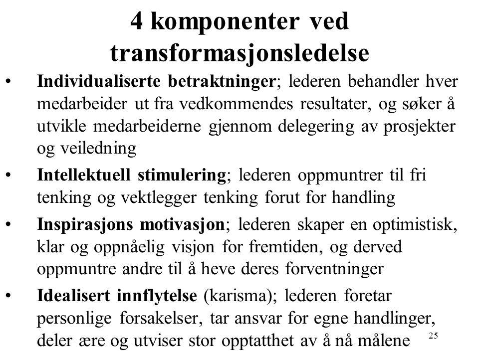 25 4 komponenter ved transformasjonsledelse Individualiserte betraktninger; lederen behandler hver medarbeider ut fra vedkommendes resultater, og søke