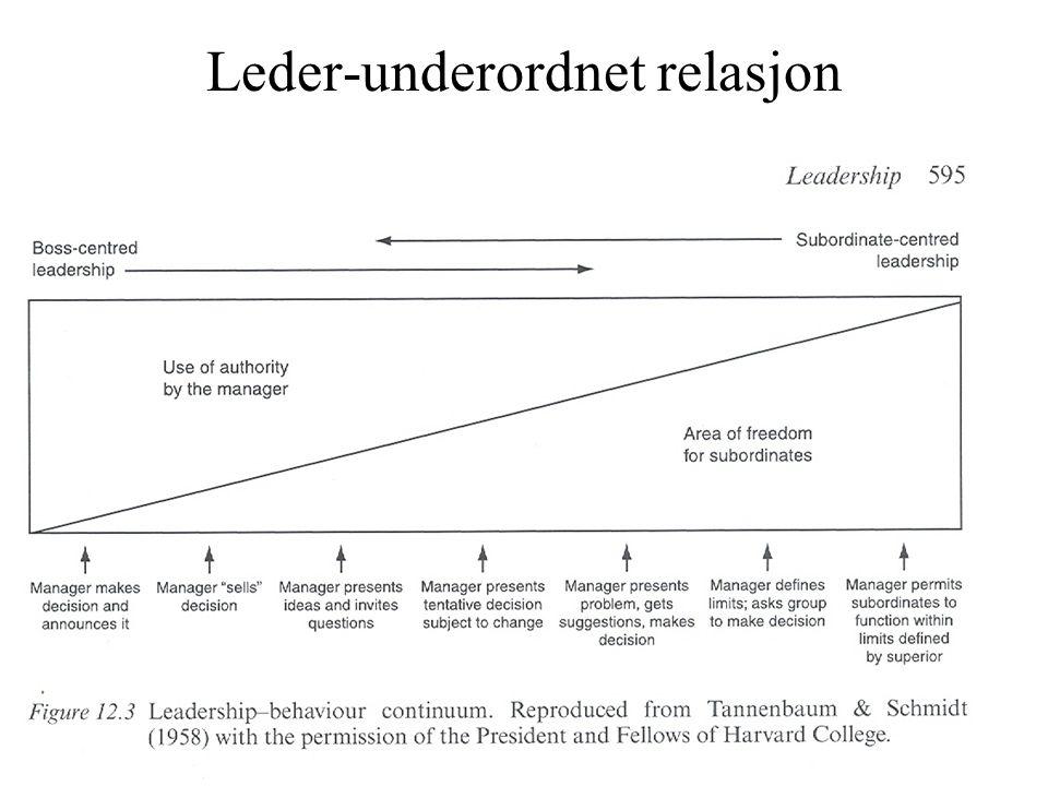 31 Leder-underordnet relasjon
