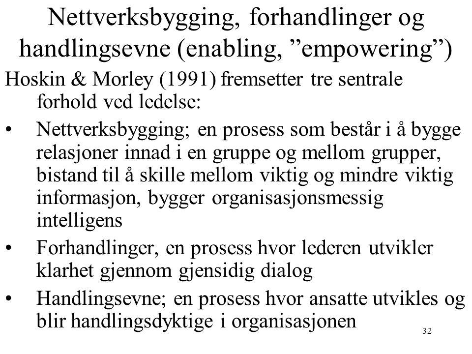 """32 Nettverksbygging, forhandlinger og handlingsevne (enabling, """"empowering"""") Hoskin & Morley (1991) fremsetter tre sentrale forhold ved ledelse: Nettv"""