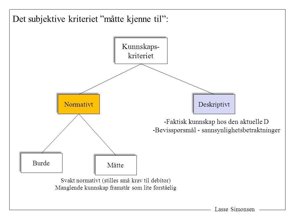 """Lasse Simonsen Det subjektive kriteriet """"måtte kjenne til"""": Normativt Deskriptivt Kunnskaps- kriteriet Kunnskaps- kriteriet -Faktisk kunnskap hos den"""