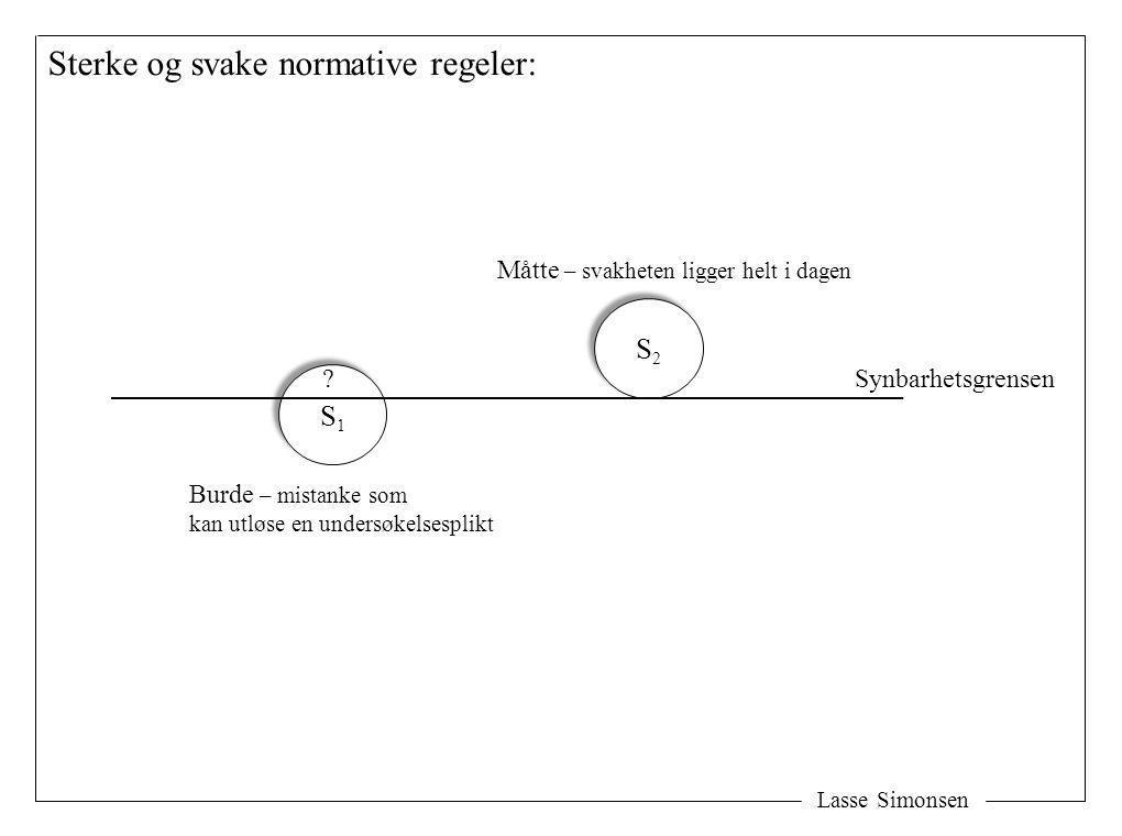 Lasse Simonsen Sterke og svake normative regeler: S2S2 S2S2 S1S1 S1S1 Måtte – svakheten ligger helt i dagen Burde – mistanke som kan utløse en undersø