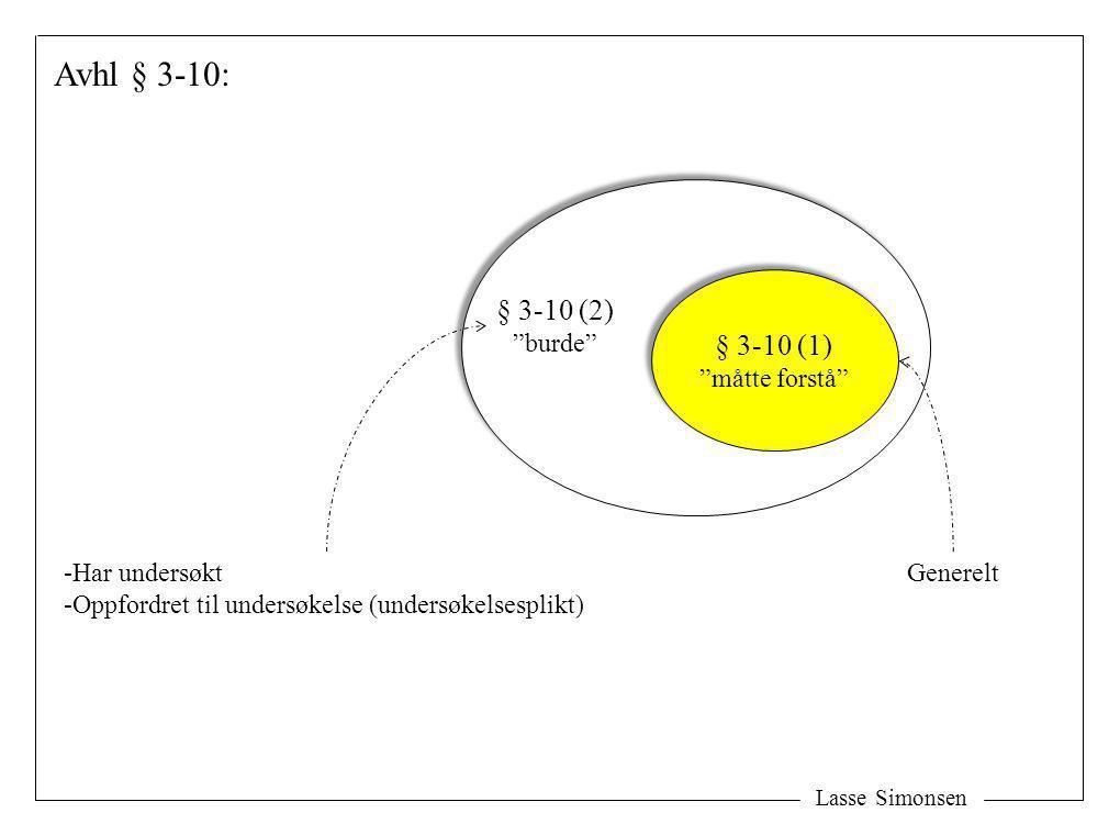 """Lasse Simonsen Avhl § 3-10: § 3-10 (1) """"måtte forstå"""" § 3-10 (1) """"måtte forstå"""" § 3-10 (2) """"burde"""" -Har undersøkt -Oppfordret til undersøkelse (unders"""