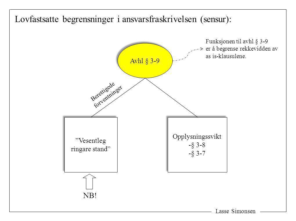"""Lasse Simonsen Lovfastsatte begrensninger i ansvarsfraskrivelsen (sensur): Avhl § 3-9 """"Vesentleg ringare stand"""" """"Vesentleg ringare stand"""" Opplysningss"""
