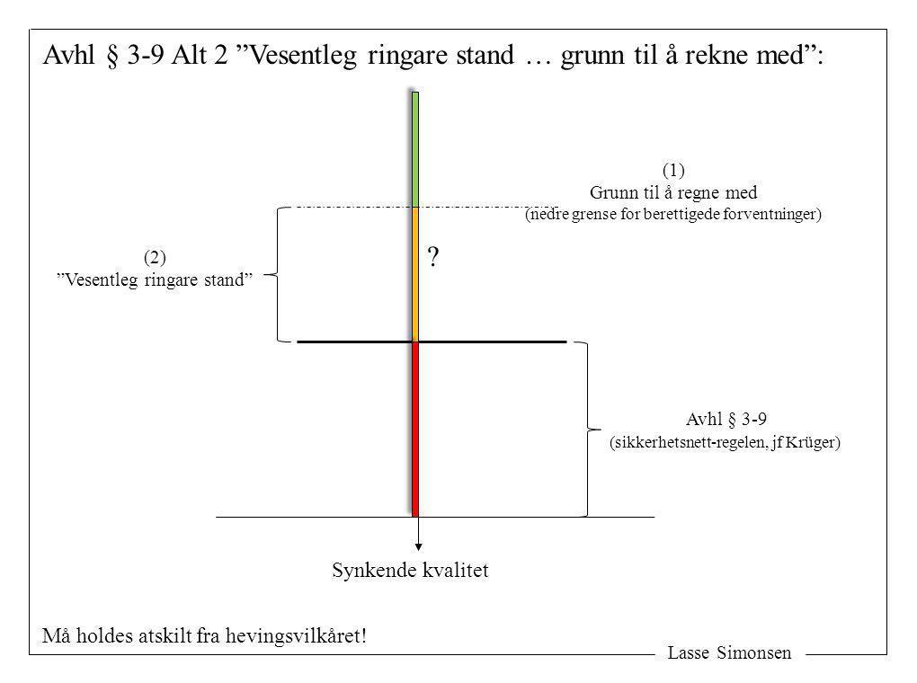 """Lasse Simonsen Avhl § 3-9 Alt 2 """"Vesentleg ringare stand … grunn til å rekne med"""": (1) Grunn til å regne med (nedre grense for berettigede forventning"""