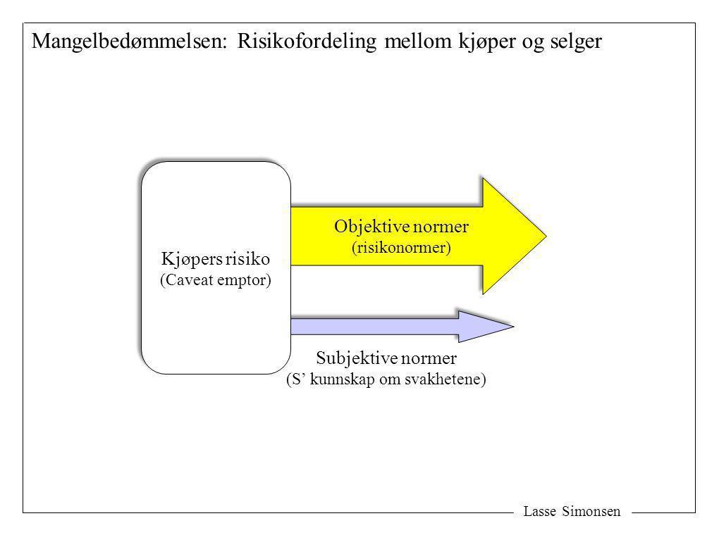 Lasse Simonsen Objektive normer (risikonormer) Objektive normer (risikonormer) Subjektive normer (S' kunnskap om svakhetene) Mangelbedømmelsen: Risiko