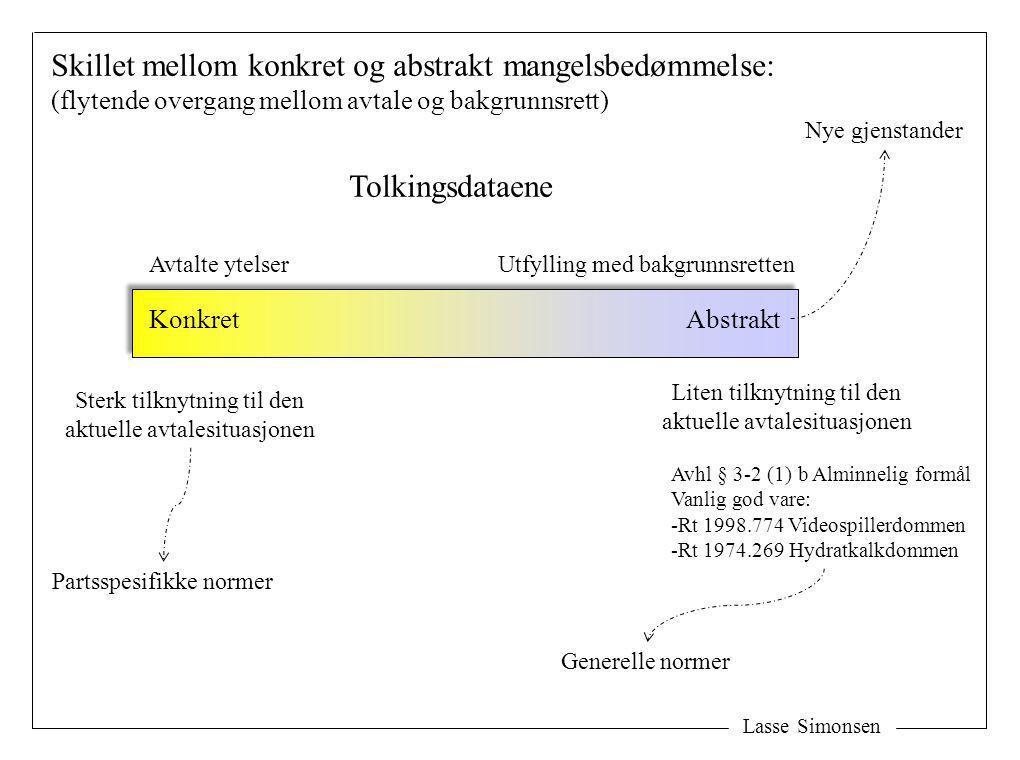 Lasse Simonsen Skillet mellom konkret og abstrakt mangelsbedømmelse: (flytende overgang mellom avtale og bakgrunnsrett) Tolkingsdataene KonkretAbstrak