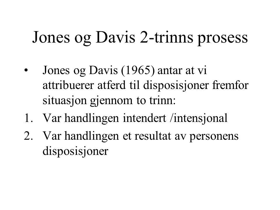 Jones og Davis 2-trinns prosess Jones og Davis (1965) antar at vi attribuerer atferd til disposisjoner fremfor situasjon gjennom to trinn: 1.Var handlingen intendert /intensjonal 2.Var handlingen et resultat av personens disposisjoner