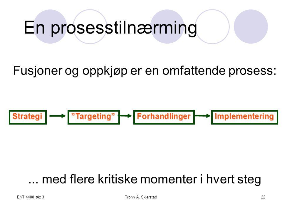ENT 4400 økt 3Tronn Å. Skjerstad22 En prosesstilnærming Fusjoner og oppkjøp er en omfattende prosess:... med flere kritiske momenter i hvert steg Stra