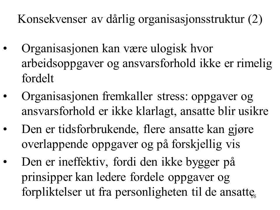 16 Konsekvenser av dårlig organisasjonsstruktur (2) Organisasjonen kan være ulogisk hvor arbeidsoppgaver og ansvarsforhold ikke er rimelig fordelt Org