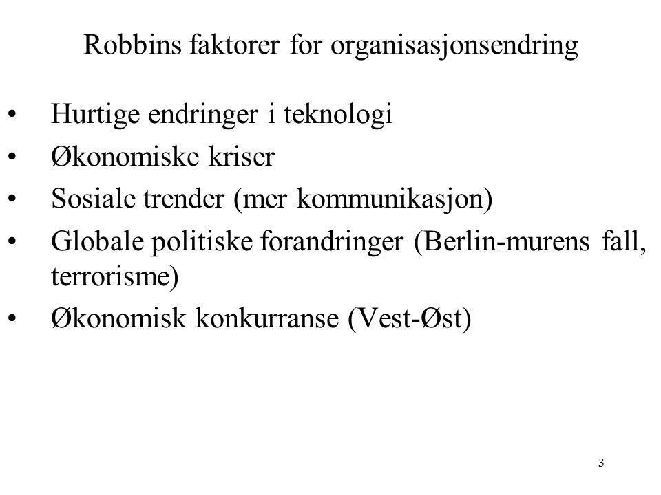 3 Robbins faktorer for organisasjonsendring Hurtige endringer i teknologi Økonomiske kriser Sosiale trender (mer kommunikasjon) Globale politiske forandringer (Berlin-murens fall, terrorisme) Økonomisk konkurranse (Vest-Øst)