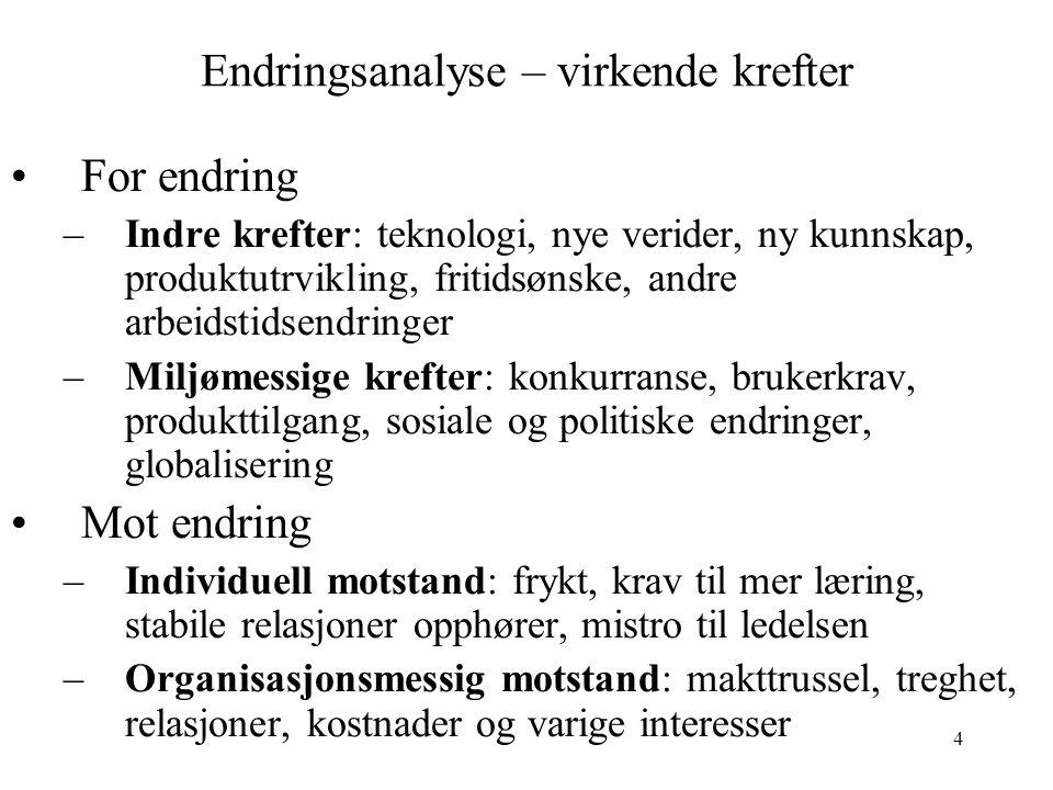 15 Konsekvenser av dårlig organisasjonsstruktur (1) Mintzberg (1979) argumenterer for fem organisasjonsstrukturer 1.De enkle strukturene; liten kompleksitet, liten formalisme, stor sentralisering – typisk for små bedrifter 2.
