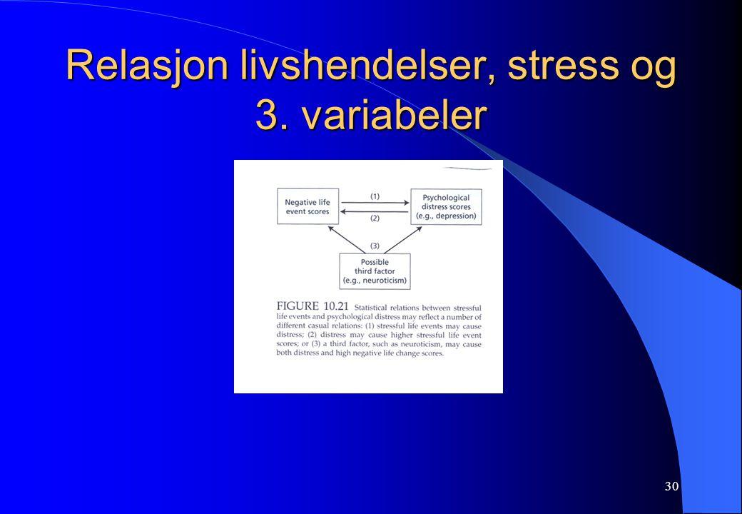 30 Relasjon livshendelser, stress og 3. variabeler