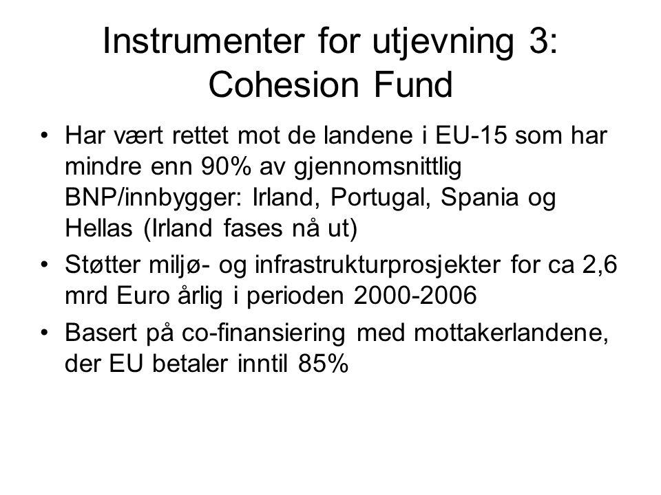 Instrumenter for utjevning 3: Cohesion Fund Har vært rettet mot de landene i EU-15 som har mindre enn 90% av gjennomsnittlig BNP/innbygger: Irland, Po