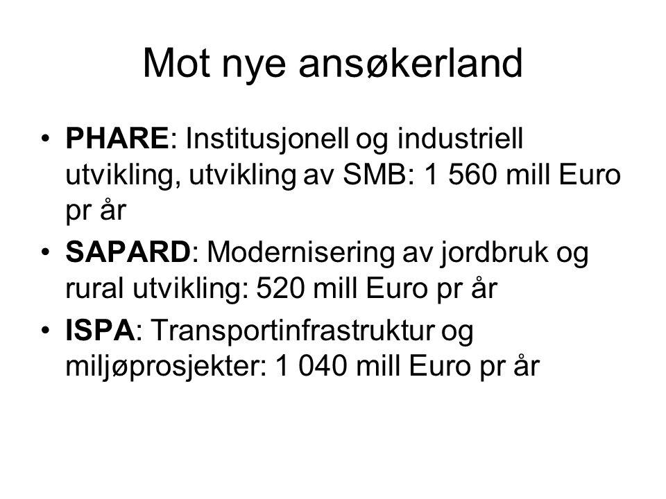 Mot nye ansøkerland PHARE: Institusjonell og industriell utvikling, utvikling av SMB: 1 560 mill Euro pr år SAPARD: Modernisering av jordbruk og rural