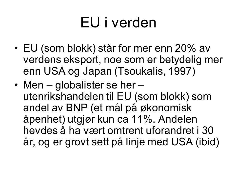 EU i verden EU (som blokk) står for mer enn 20% av verdens eksport, noe som er betydelig mer enn USA og Japan (Tsoukalis, 1997) Men – globalister se h
