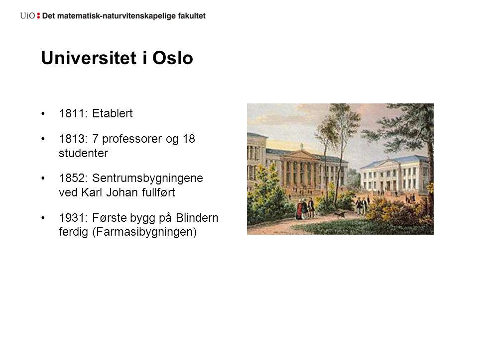 Universitet i Oslo 1811: Etablert 1813: 7 professorer og 18 studenter 1852: Sentrumsbygningene ved Karl Johan fullført 1931: Første bygg på Blindern ferdig (Farmasibygningen)
