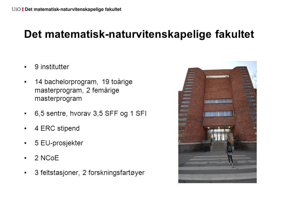 Det matematisk-naturvitenskapelige fakultet 9 institutter 14 bachelorprogram, 19 toårige masterprogram, 2 femårige masterprogram 6,5 sentre, hvorav 3,5 SFF og 1 SFI 4 ERC stipend 5 EU-prosjekter 2 NCoE 3 feltstasjoner, 2 forskningsfartøyer