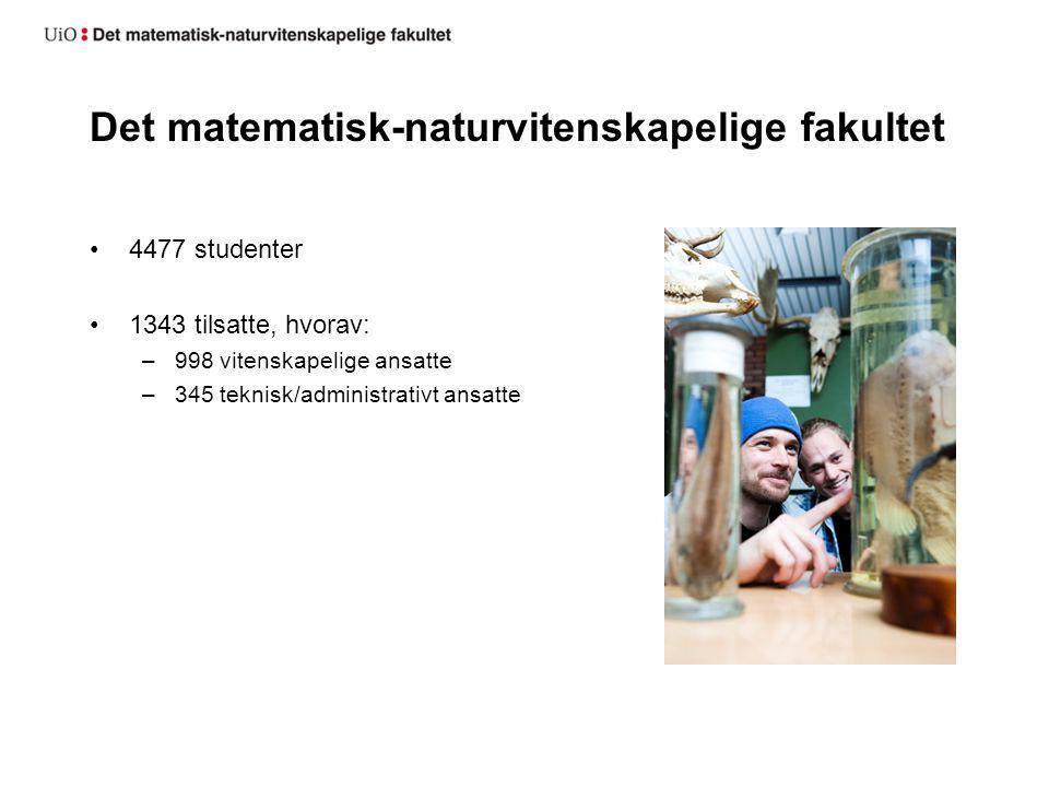 Det matematisk-naturvitenskapelige fakultet 4477 studenter 1343 tilsatte, hvorav: –998 vitenskapelige ansatte –345 teknisk/administrativt ansatte