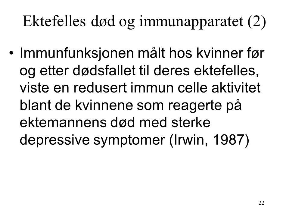 22 Ektefelles død og immunapparatet (2) Immunfunksjonen målt hos kvinner før og etter dødsfallet til deres ektefelles, viste en redusert immun celle a