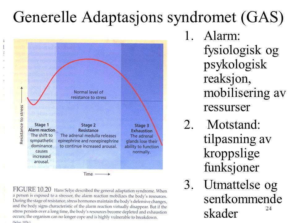 24 Generelle Adaptasjons syndromet (GAS) 1.Alarm: fysiologisk og psykologisk reaksjon, mobilisering av ressurser 2. Motstand: tilpasning av kroppslige