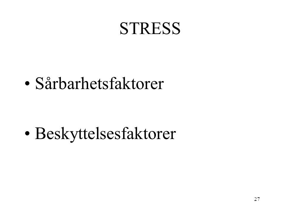 27 STRESS Sårbarhetsfaktorer Beskyttelsesfaktorer
