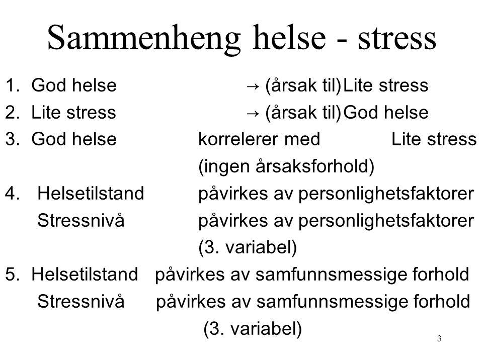 3 Sammenheng helse - stress 1. God helse→ (årsak til)Lite stress 2. Lite stress→ (årsak til)God helse 3. God helsekorrelerer medLite stress (ingen års