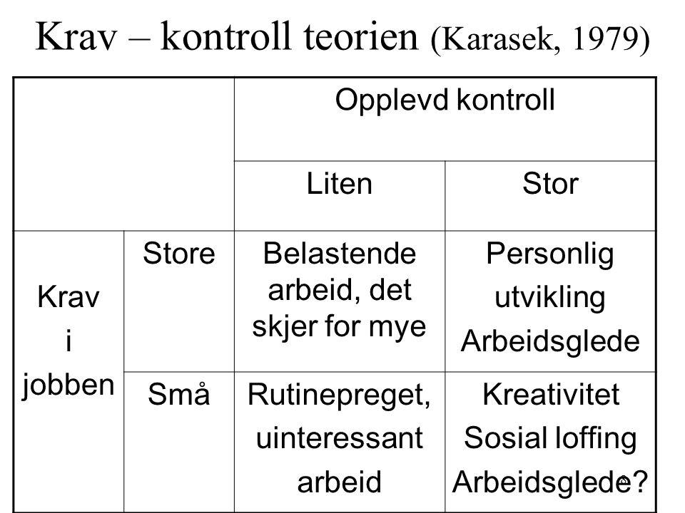 8 Krav – kontroll teorien (Karasek, 1979) Opplevd kontroll LitenStor Krav i jobben StoreBelastende arbeid, det skjer for mye Personlig utvikling Arbei