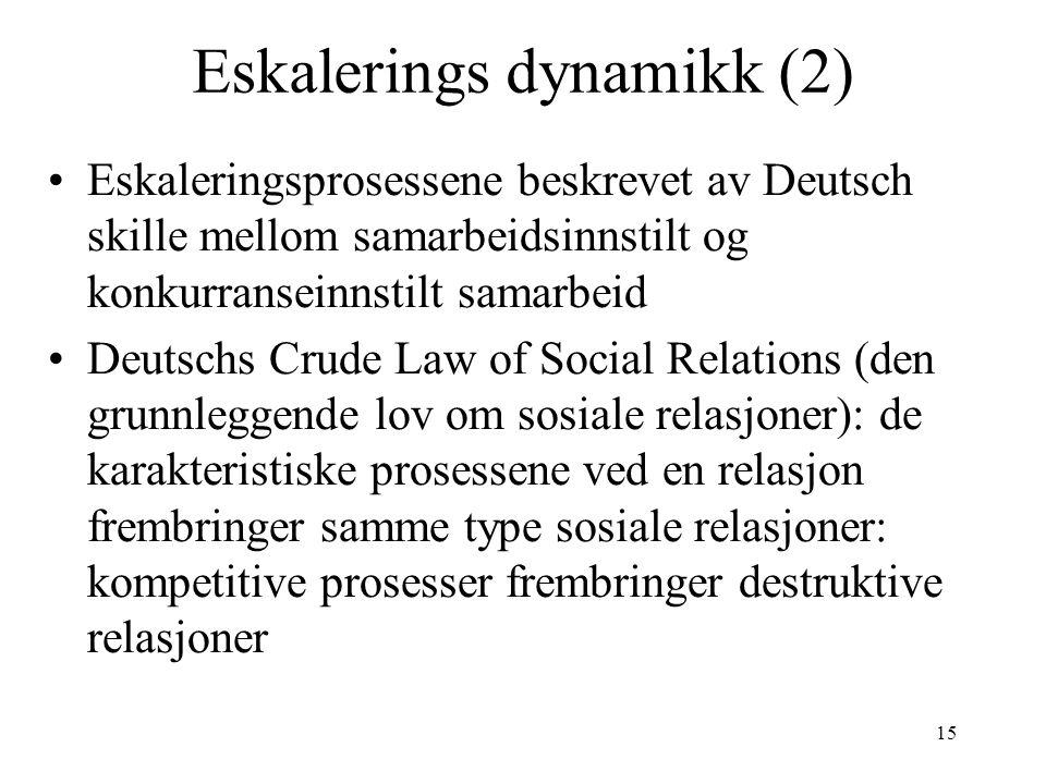 15 Eskalerings dynamikk (2) Eskaleringsprosessene beskrevet av Deutsch skille mellom samarbeidsinnstilt og konkurranseinnstilt samarbeid Deutschs Crud