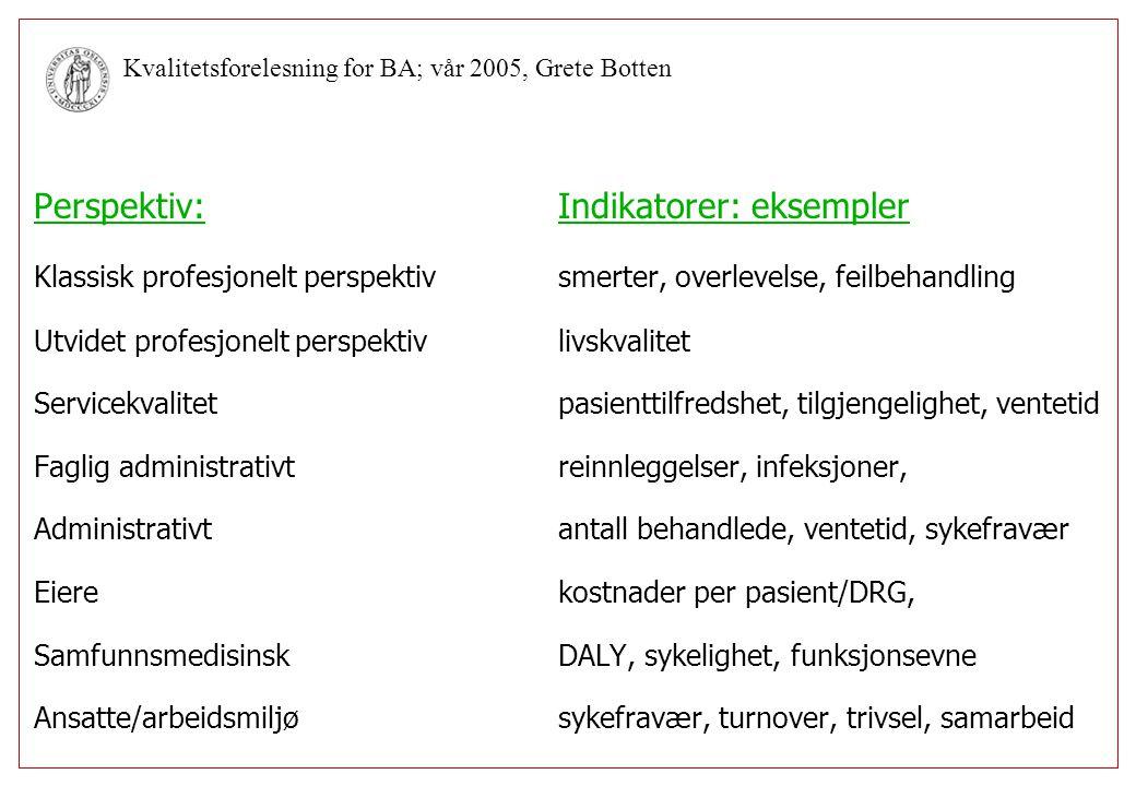Kvalitetsforelesning for BA; vår 2005, Grete Botten Donabedians klassiske kvalitetstrekant StrukturProsess RammebetingelserSelve aktivitetene Resultat Profesjoners faglige vurdering Pasienters vurdering