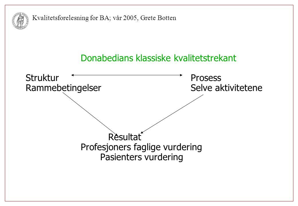 Kvalitetsforelesning for BA; vår 2005, Grete Botten Muligheter/vanskeligheter med å dokumentere kvalitet/resultat Datateknologi gir nye muligheter, men stor vegring mot registrering (datatilsynet, etikk, kompetanse…) Behandlingskjeden er oppstykket og gir store vansker med å få inn systematiske data om behandlingsresultat på relevant tidspunkt Profesjonene har vært fremmede over å måtte dokumentere kvalitet - holdnings- og metodeproblem I dokumentasjon av kvalitet må det kvalitative gis et kvantitative uttrykk, men trenger også kvalitativ kunnskap for å forstå kvaliteten