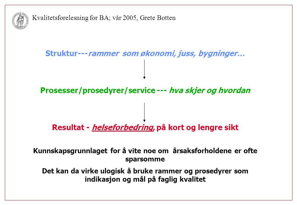 Kvalitetsforelesning for BA; vår 2005, Grete Botten Helsepersonellets ambivalens til å dokumentere kvalitet Motvilje (innvendinger) Måler ikke det relevante Arbeidskrevende Syndebukker Synliggjøre det negative/svikt Lite skille mellom vesentlig og uvesentlig Ikke tilbakemelding Brukes lite konstruktivt Metodisk for svakt Positive (forutsetninger)  Ønsker fokus på noe relevant  Ønsker å dokumenter, men ikke for arbeidskrevende  Ønsker å forbedre seg  Ønsker å framstå som dyktige  Ønsker dokumentasjon som kan brukes til forbedring  Ønsker tilbakemelding
