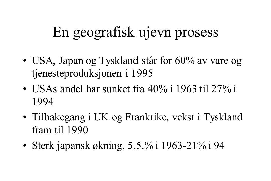 En geografisk ujevn prosess USA, Japan og Tyskland står for 60% av vare og tjenesteproduksjonen i 1995 USAs andel har sunket fra 40% i 1963 til 27% i 1994 Tilbakegang i UK og Frankrike, vekst i Tyskland fram til 1990 Sterk japansk økning, 5.5.% i 1963-21% i 94