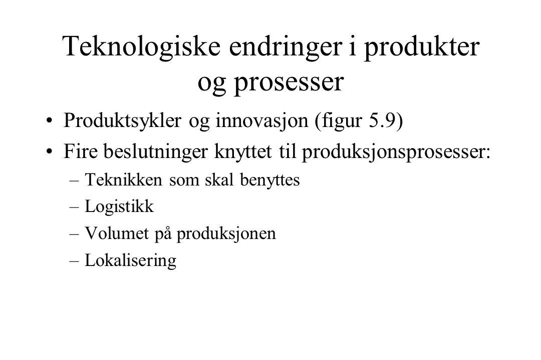 Teknologiske endringer i produkter og prosesser Produktsykler og innovasjon (figur 5.9) Fire beslutninger knyttet til produksjonsprosesser: –Teknikken som skal benyttes –Logistikk –Volumet på produksjonen –Lokalisering
