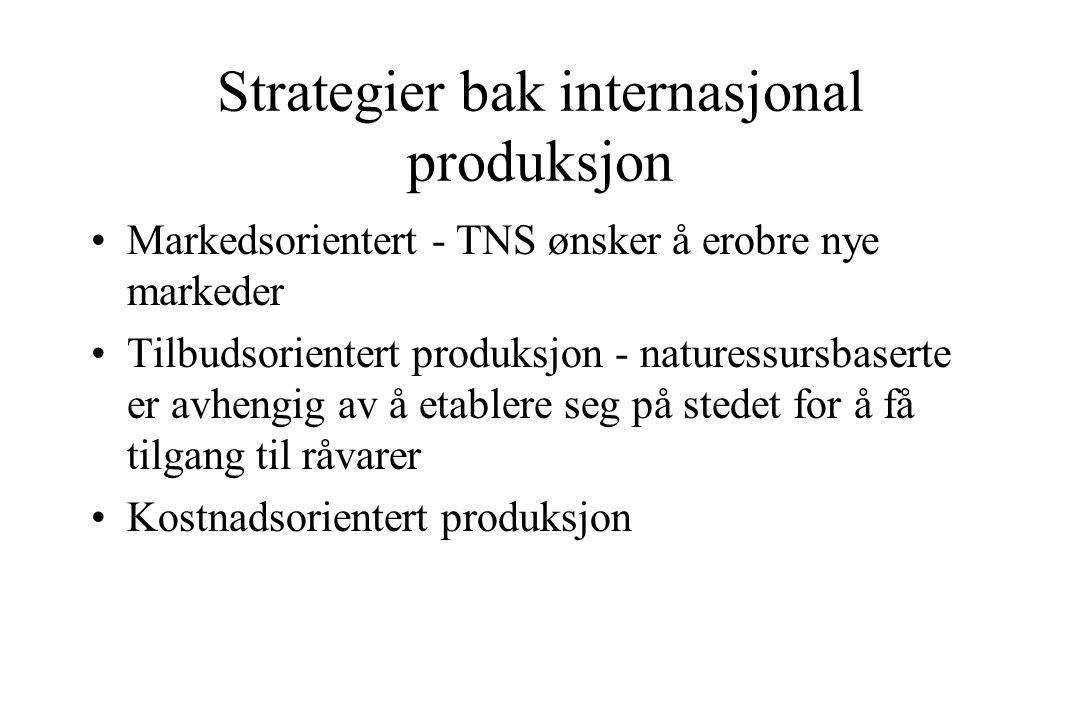 Strategier bak internasjonal produksjon Markedsorientert - TNS ønsker å erobre nye markeder Tilbudsorientert produksjon - naturessursbaserte er avhengig av å etablere seg på stedet for å få tilgang til råvarer Kostnadsorientert produksjon