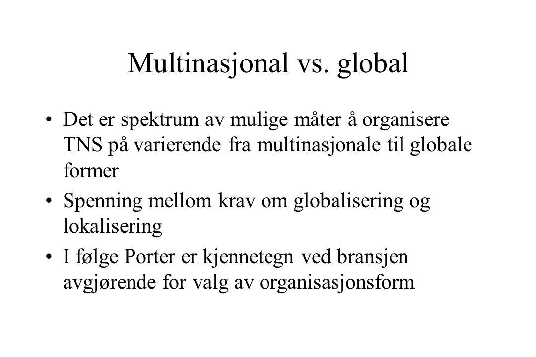 Multinasjonal vs.