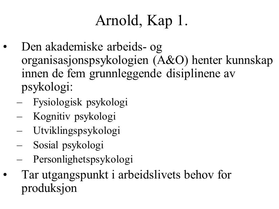 Arnold, Kap 1. Den akademiske arbeids- og organisasjonspsykologien (A&O) henter kunnskap innen de fem grunnleggende disiplinene av psykologi: –Fysiolo
