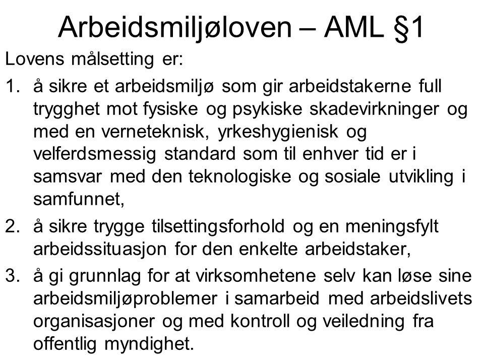 Arbeidsmiljøloven – AML §1 Lovens målsetting er: 1.å sikre et arbeidsmiljø som gir arbeidstakerne full trygghet mot fysiske og psykiske skadevirkninge