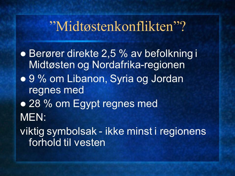 """""""Midtøstenkonflikten""""? Berører direkte 2,5 % av befolkning i Midtøsten og Nordafrika-regionen 9 % om Libanon, Syria og Jordan regnes med 28 % om Egypt"""