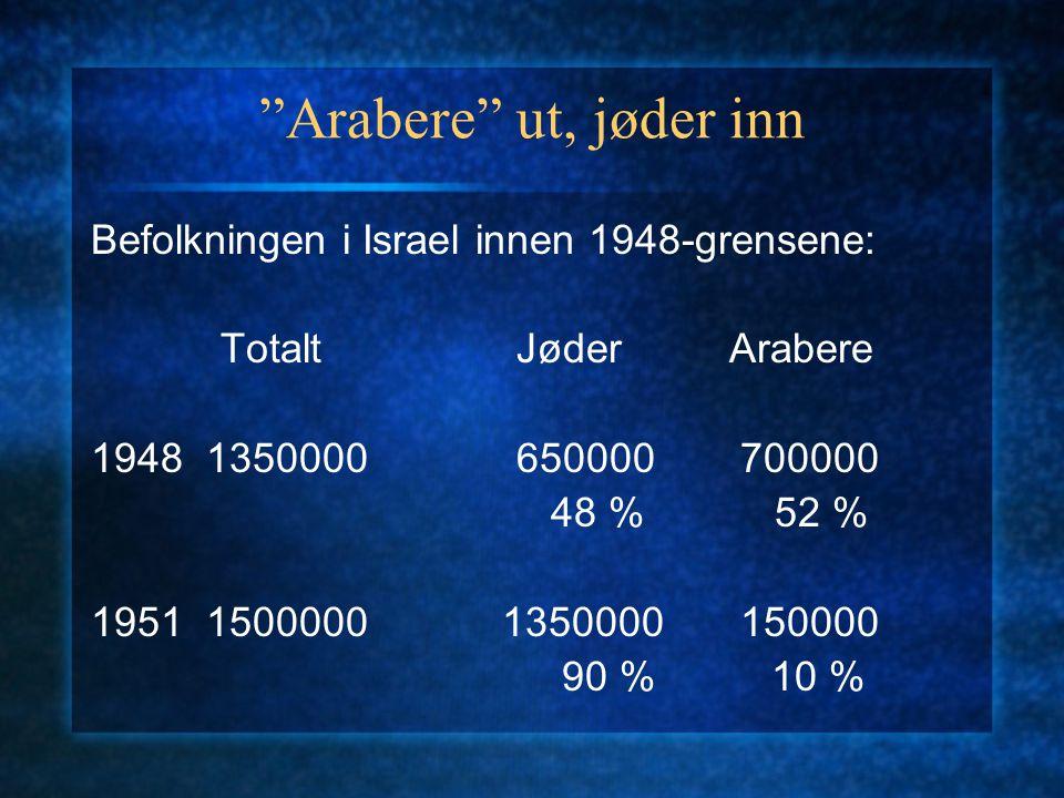 """""""Arabere"""" ut, jøder inn Befolkningen i Israel innen 1948-grensene: TotaltJøderArabere 1948 1350000650000 700000 48 % 52 % 1951 1500000 1350000 150000"""
