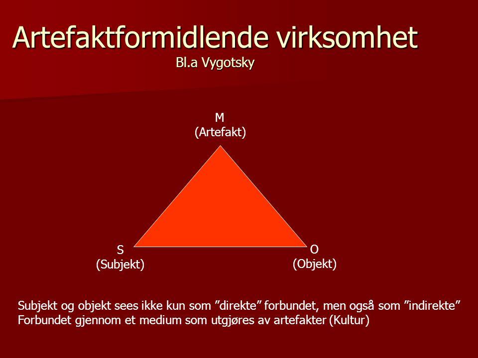 """Artefaktformidlende virksomhet Bl.a Vygotsky M (Artefakt) O (Objekt) S (Subjekt) Subjekt og objekt sees ikke kun som """"direkte"""" forbundet, men også som"""