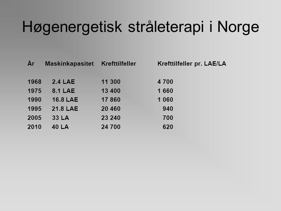 Strålebehandlingsbehov Behandlingsserie Ein pasient kan kome til strålebehandling fleire gonger Kvar henvisning fører til ny behandlingsserie I Norge