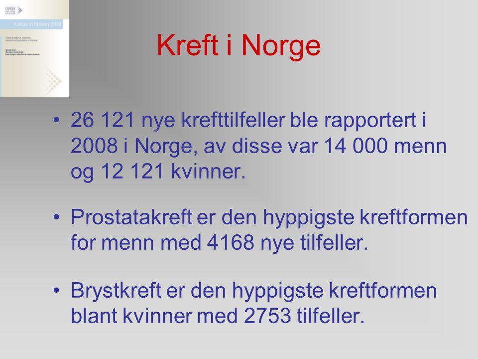 Stråleterapi ved kreft Oslo Universitetssykehus - Radiumhospitalet, Statens strålevern Taran Paulsen Hellebust